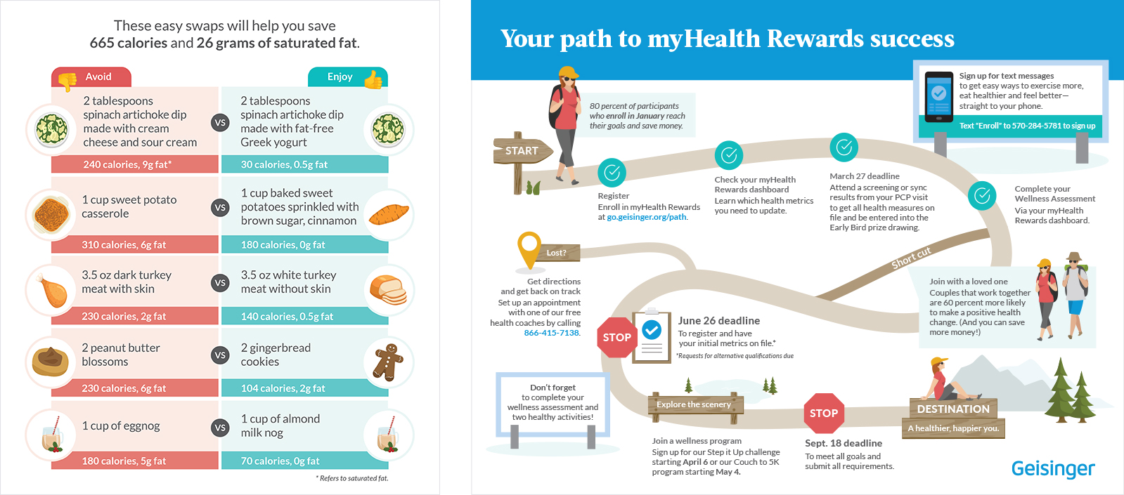 Geisinger MyHealth Rewards food swaps and pathway to success collateral